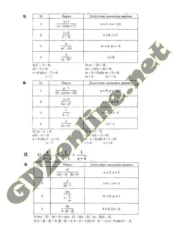 ГДЗ (відповіді) Алгебра поглиблене вивчення 9 клас Мерзляк, Полонський, Якір
