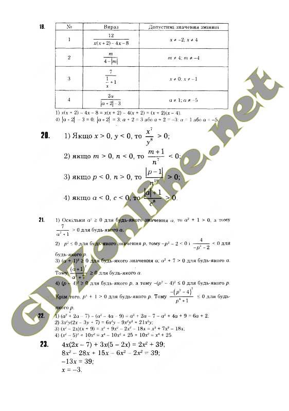 алгебра 8 клас о.с істер решебник