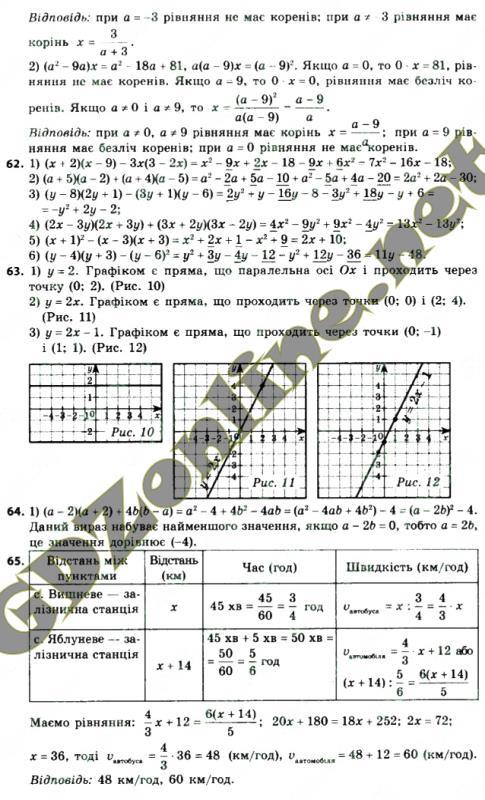 Готовые домашние задания 8 класс геометрия мерзляк