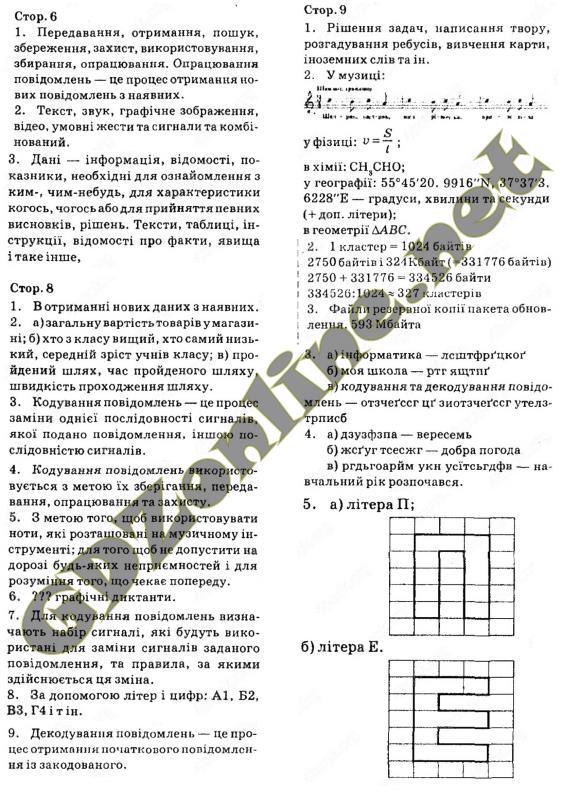 Гдз Хімія 9 Клас Практична Робота