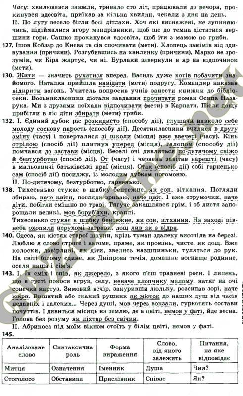 гдз по укр мова 8 клас заболотний нова програма 2018