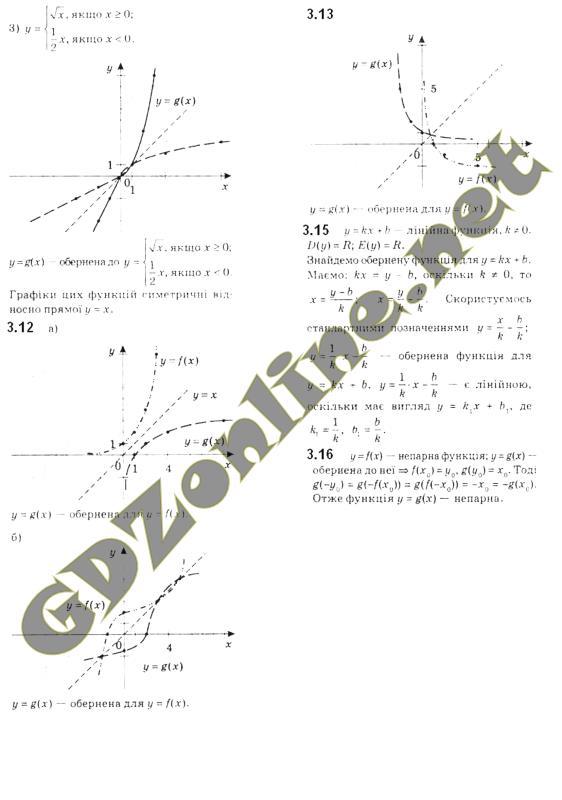 Алгебра Академічний Мерзляк 11 Гдз