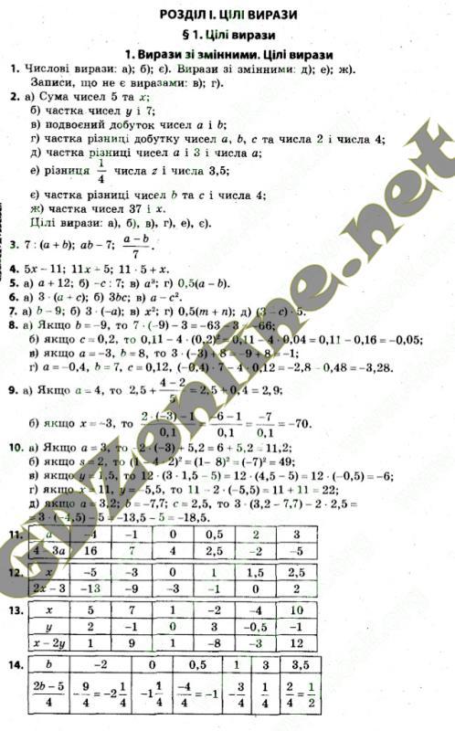Гдз Алгебра 7 Клас 2016 Кравчук