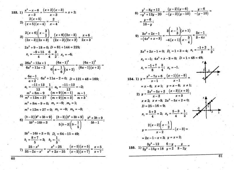 Гдз 8 Клас Алгебра Збірник Мерзляк Нова програма