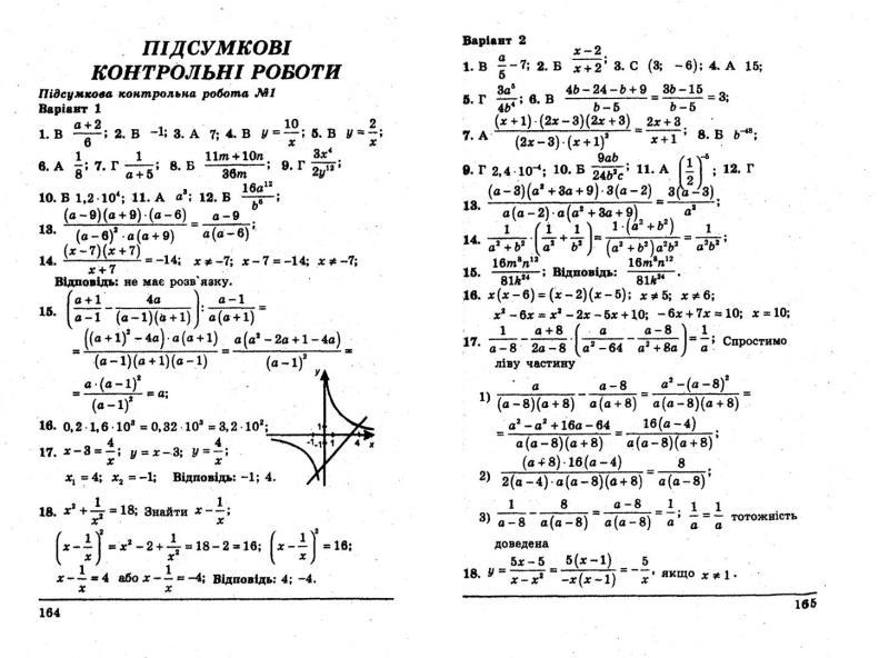 Гдз 8 Клас Алгебра Збірник Мерзляк Полонський Рабінович Якір