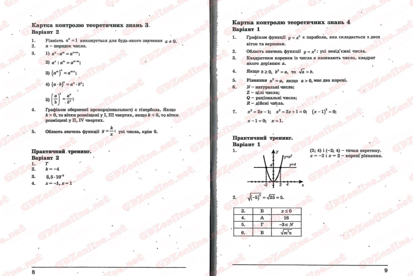 Відповіді на комплексний зошит для контролю знань по алгебре 8 класс