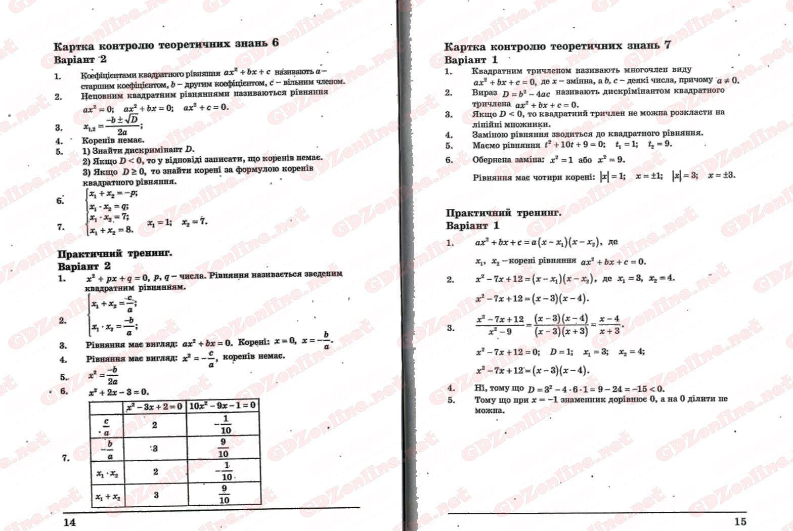 Гдз решебник комплексный зошит для контролю знань 7 клас алгебра