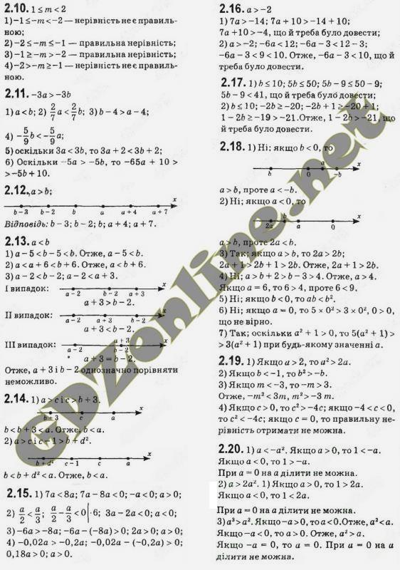 ГДЗ 9 класс алгебра Мерзляк нова программа
