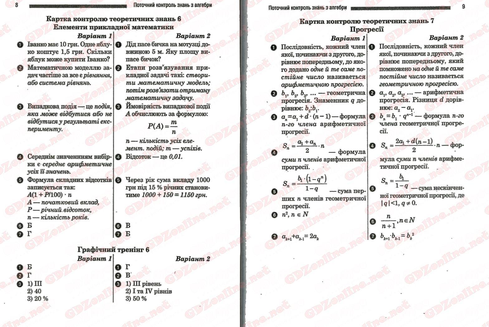 Стадник комплексная тетрадь алгебра 9 класс онлайн