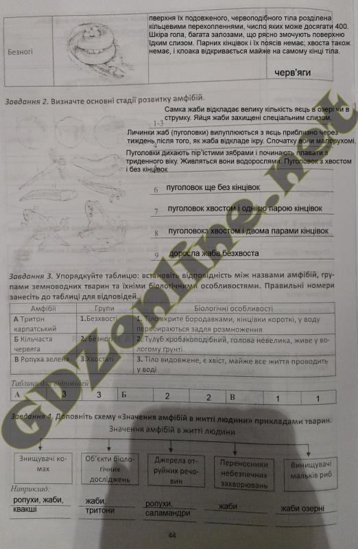 Решебник 7 клас з біології гусєва калінчук ответы на рабочие тетради
