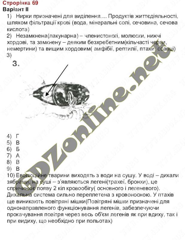 Гдз З Робочого Зошита З Біології 8 Клас Вихренко