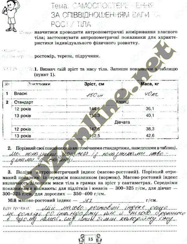 ГДЗ 8 класс биология К.М. Задорожний