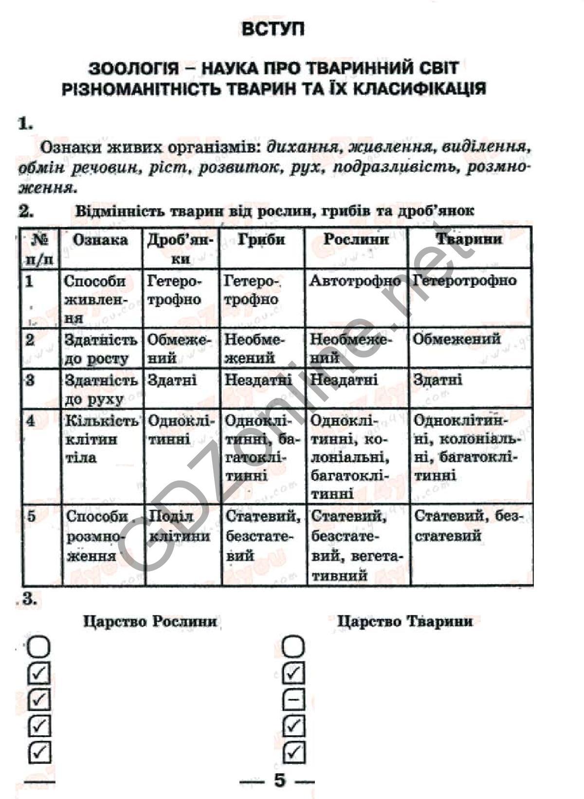 Биология 7 класс рабочая тетрадь ответы т.с.котик гдз