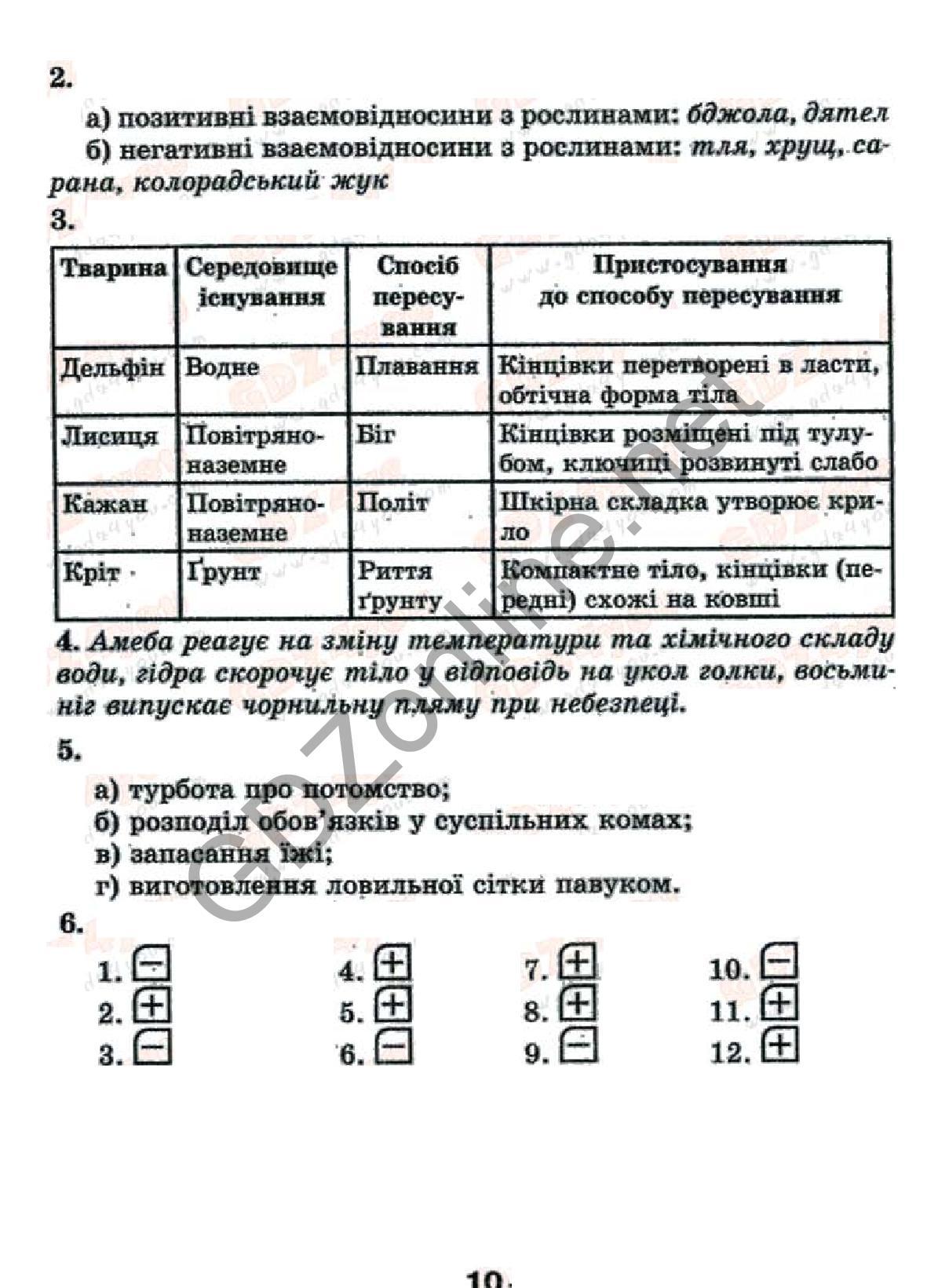 Ответи на зошит по биологий 11 класс котик