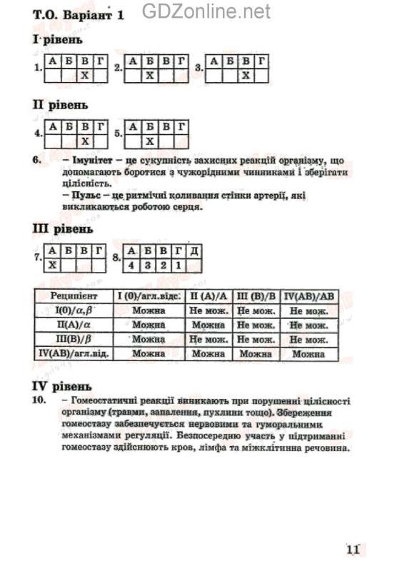 Биология котик таглина 10 класс ответы онлайн