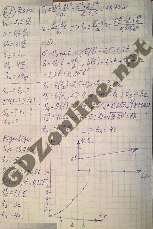 Решебник по физика баряхтар 10 кл
