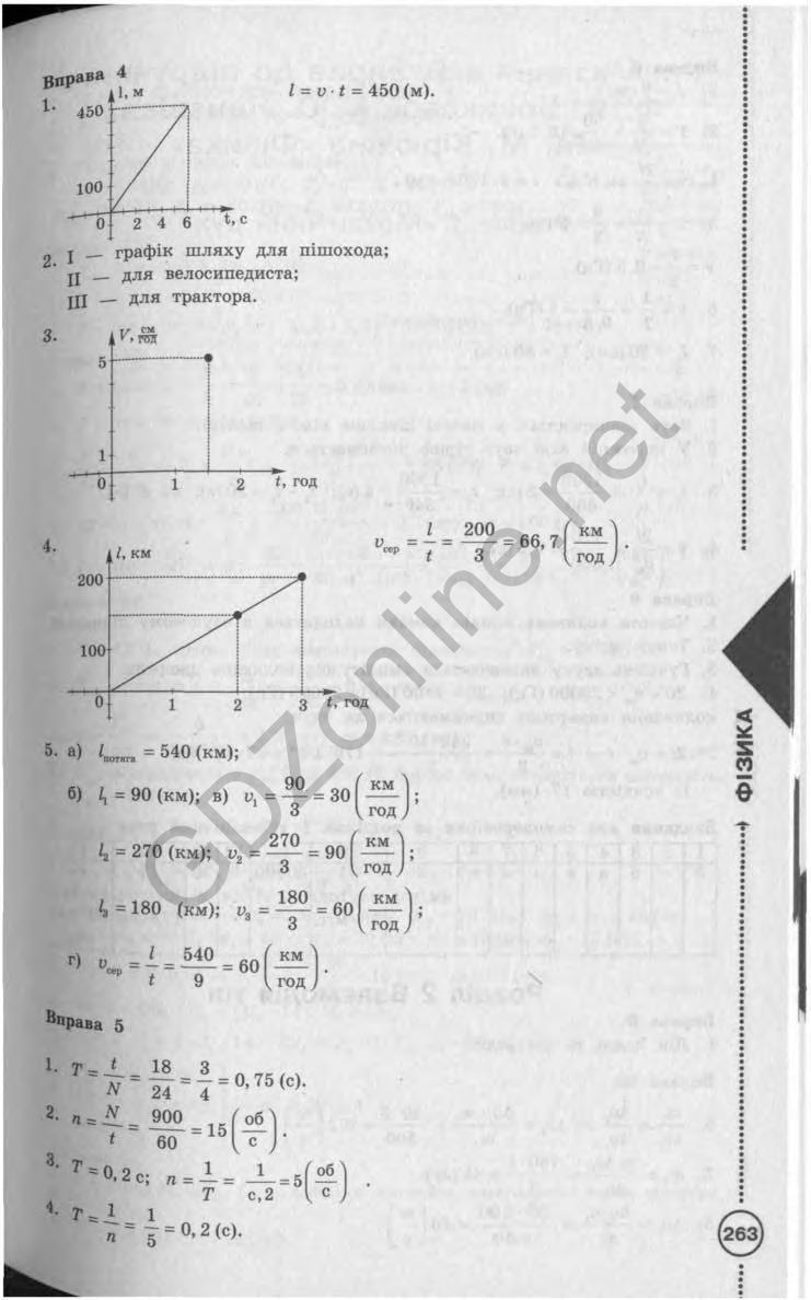 Физика 8 класс лабораторная работа ф.божинова о. кирюхина гдз