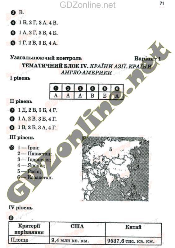 Комплексная тетрадь для контроля знаний география вовк костенко 9 класс скачать