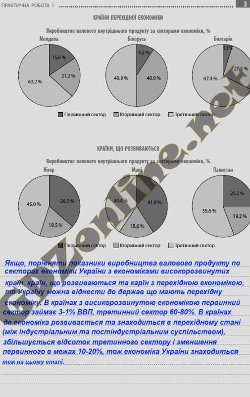 Я и Украина 2 Класс Ответы Решебник
