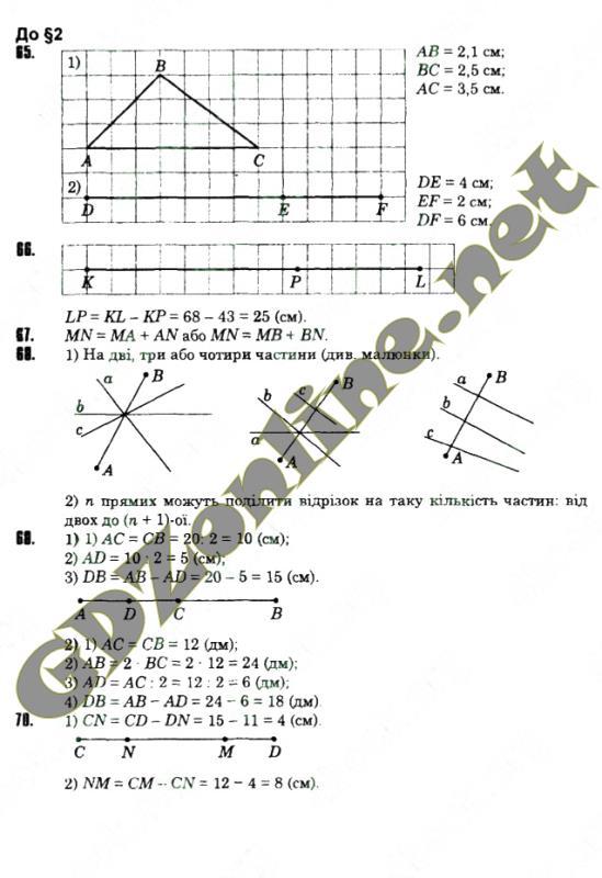 усі гдз 7 клас геометрія