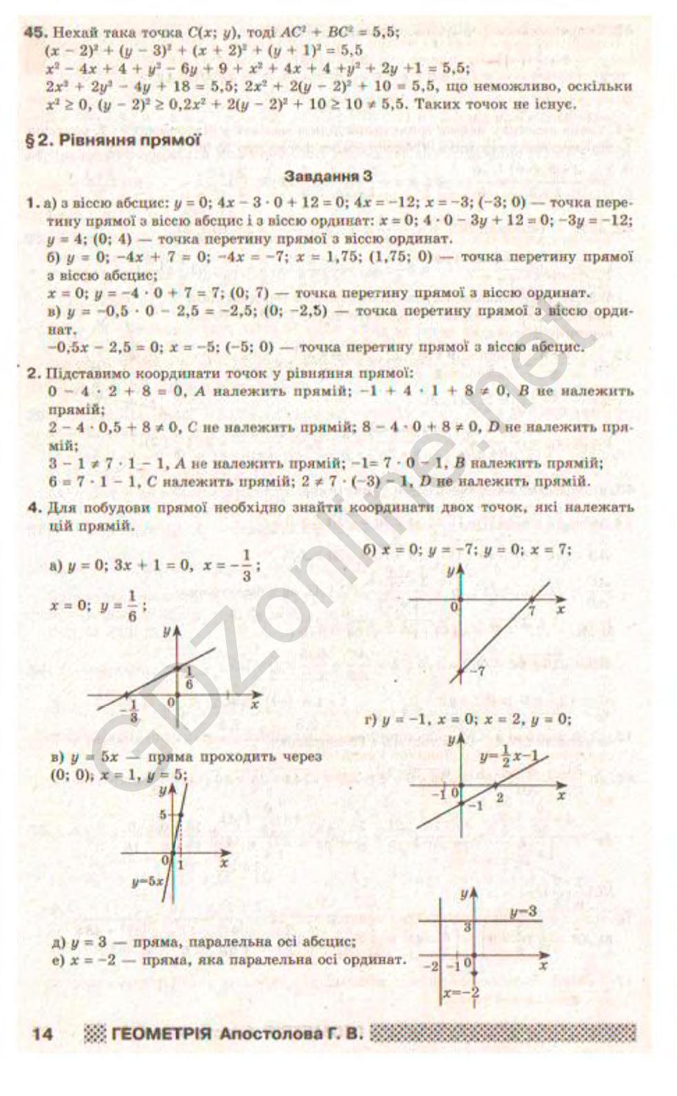 Гдз геометрии 8 класс вси практични по апостолова
