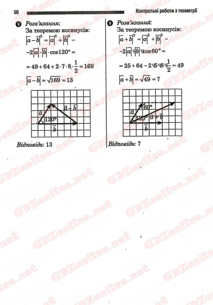 Гдз Комплексний Зошит З Геометрії 7 Клас