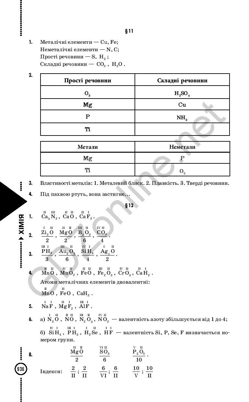 Решебник к рабочей тетради 7 класс по химии лашевська