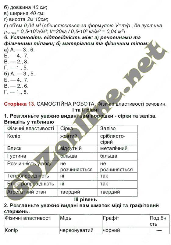 Гдз До Робочого Зошита З Хімії 7 Клас Іванащенко