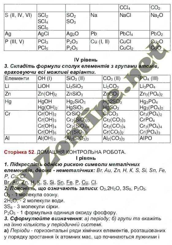 ГДЗ решебник по Химии 8 класс Савчин 2013