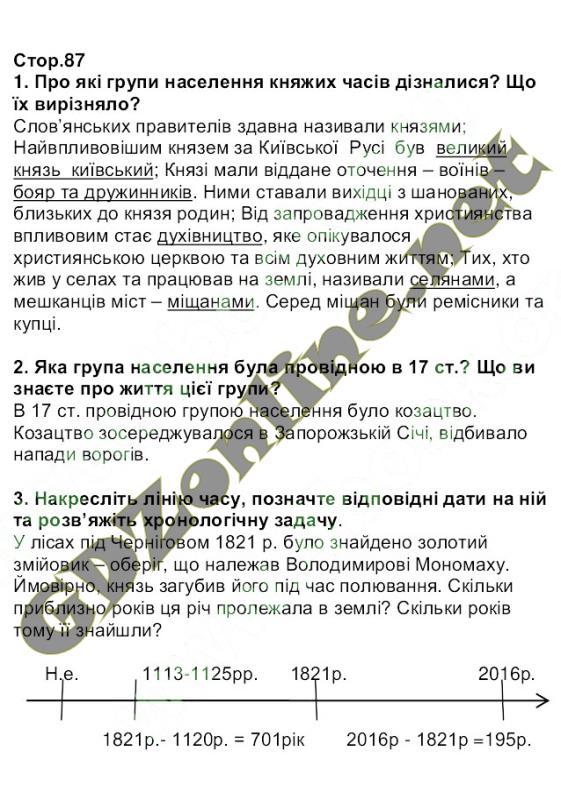 україни гдз власов історія
