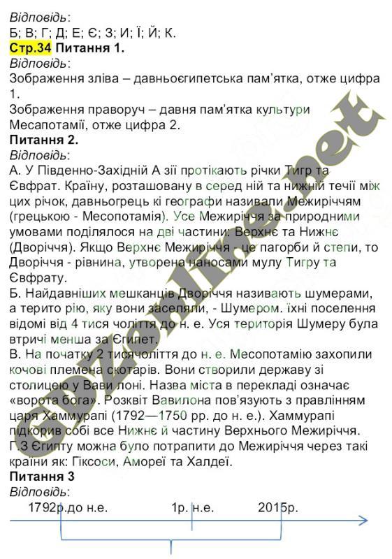 Готовые домашние задания по истории украины в.с.власов