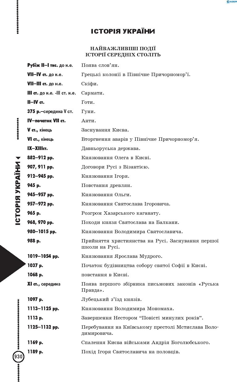 гдз 7 клас історія україни свідерський ладиченко романишин гдз