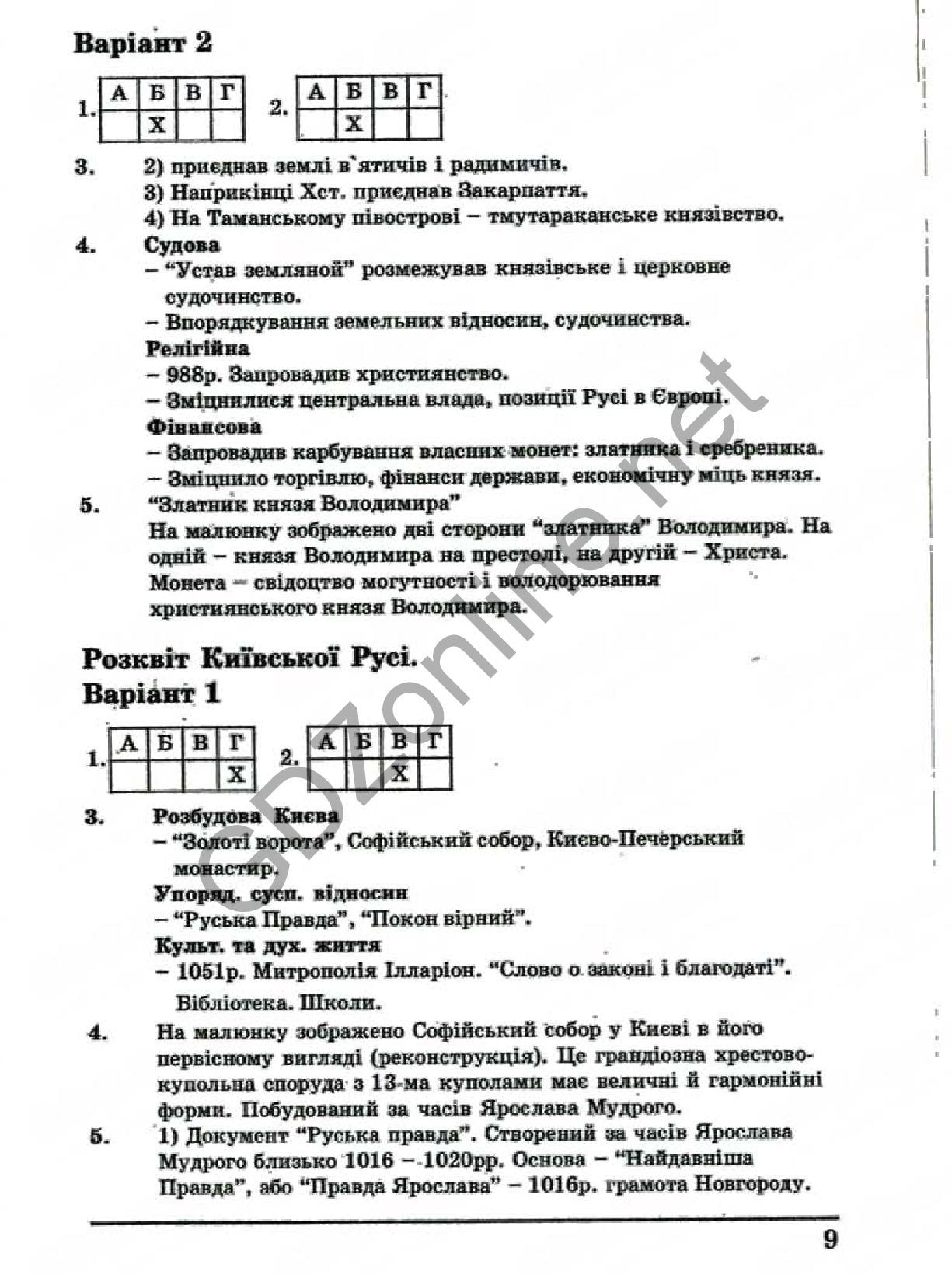 Решебник по истории украины 7 класс читать онлайн