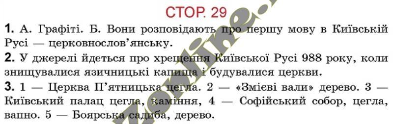 Атлас України 8 Клас Історія України ГДЗ
