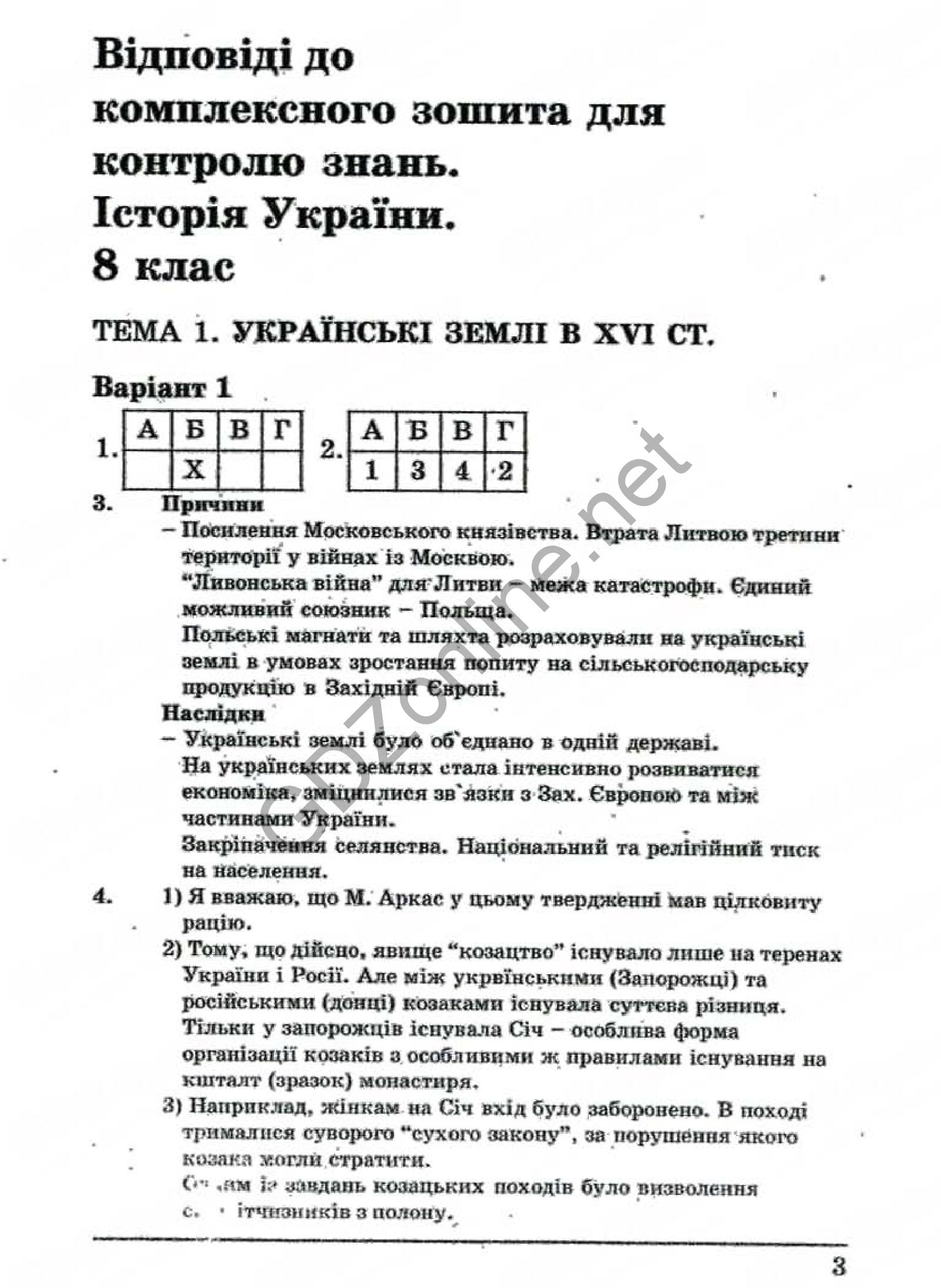 Історія України 8 Клас 2016 Рік Мартинюк ГДЗ