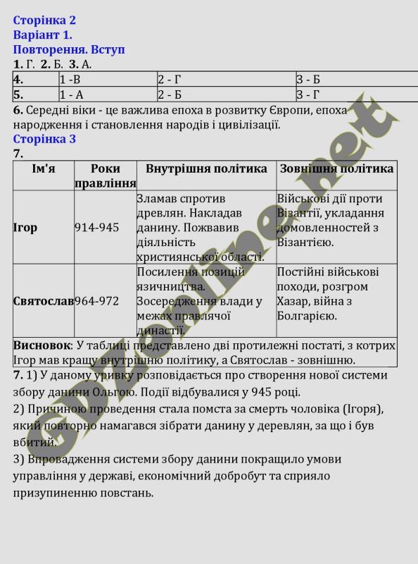 Тетрадь по истории украины 7 класс ответы