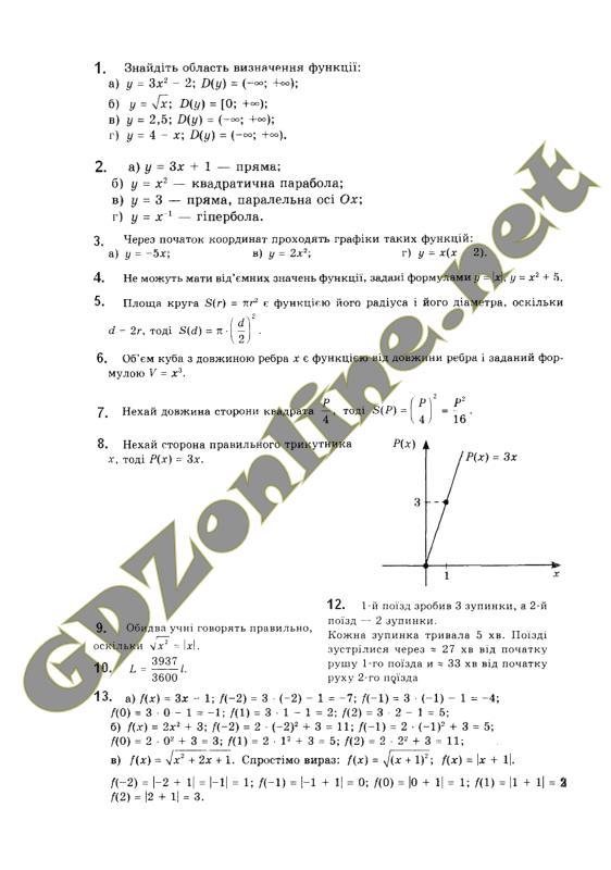 Гдз з алгебри 10 клас бевз