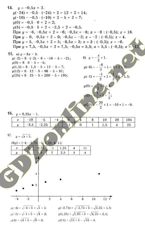 Гдз по геометрії профільний рівень за 10 клас г.п.бевз