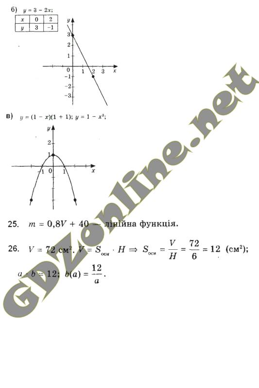 Гдз математика 10 класс бевз online