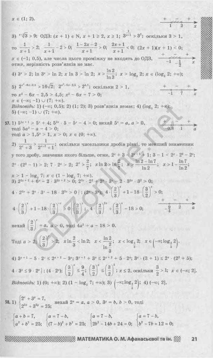 Гдз 11 математика афанасьєва бродський павлов сліпенко