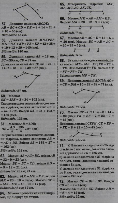 Готовые домашние задания 5 класс математика мерзляк бесплатно