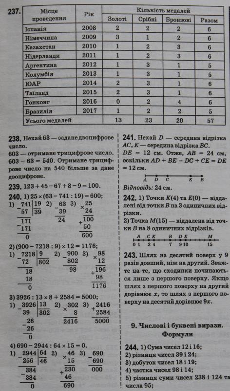 По 5 решебник по класс русскому математики мерзляк
