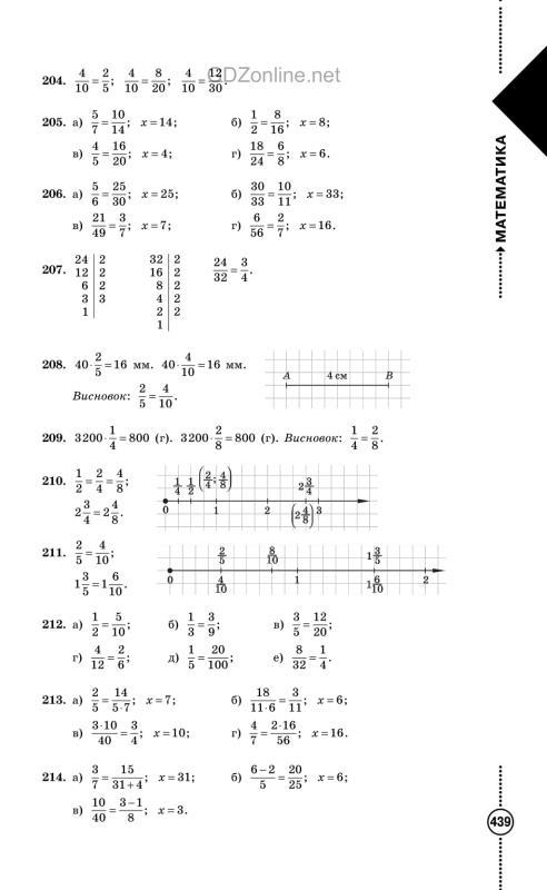 Гдз по математике галина янченко и василий кравчук