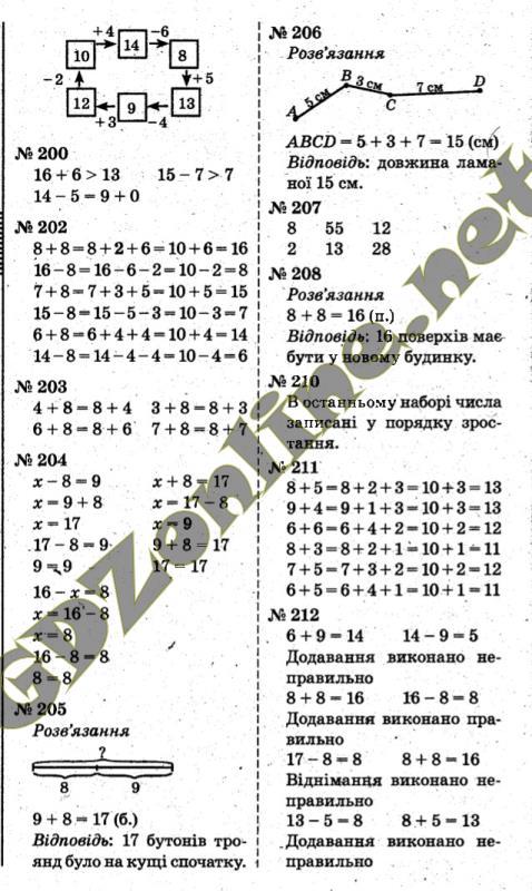Решебникпо математике 2кл.школа