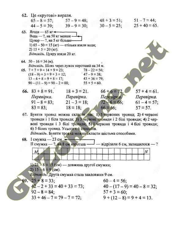 М.в.богданович клас 4 гдз онлайн с