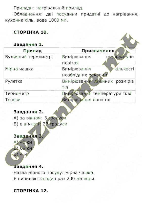 Природознавство. Робочий зошит, Украина 2013
