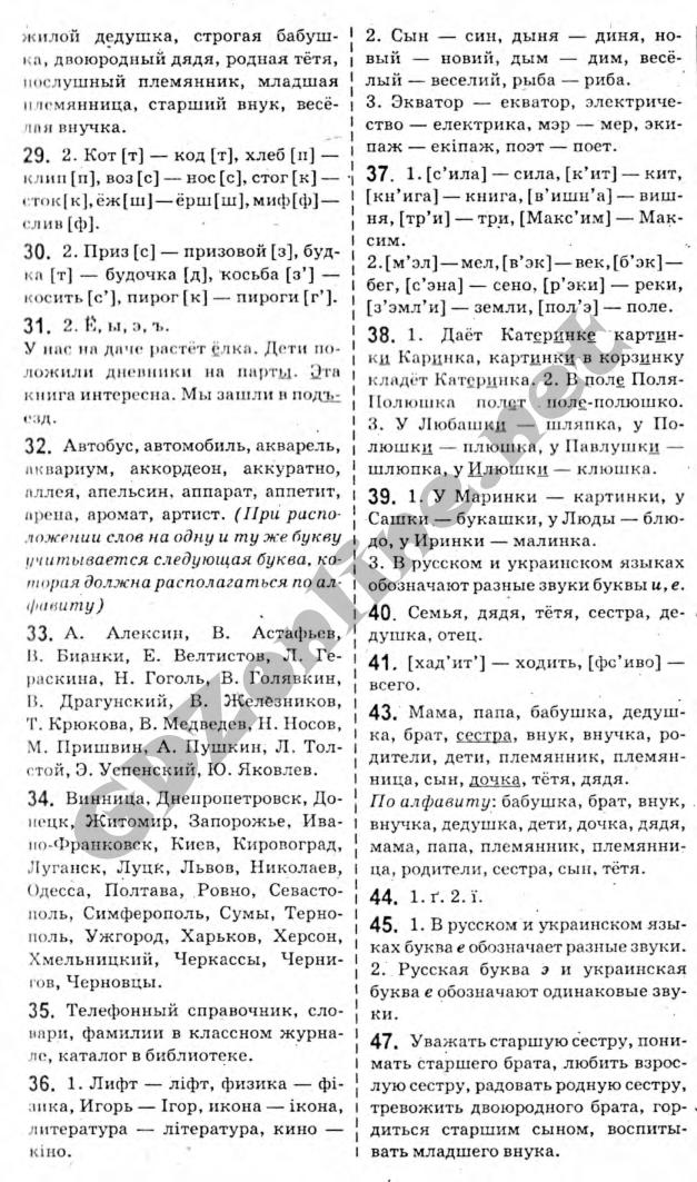 Ответы на учебник русского 11 класс т.я.фролова