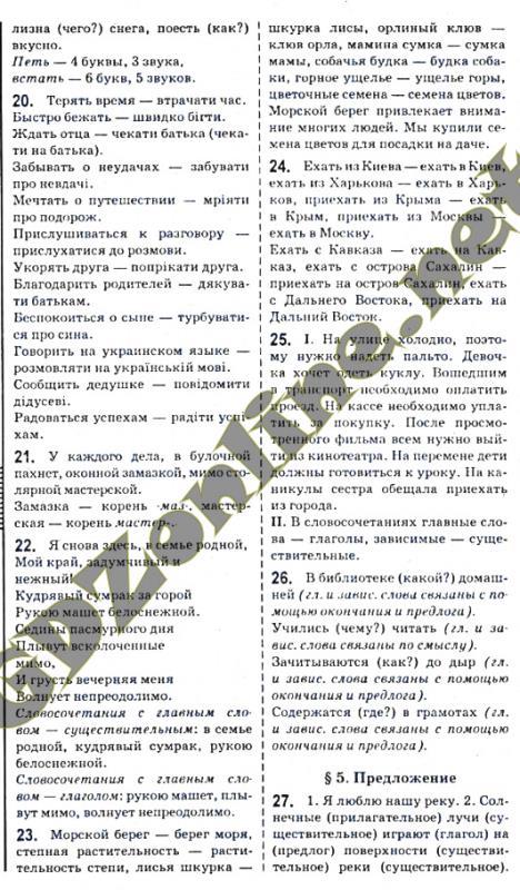 Решебник Для 7 Класса По Русскому Языку Рачко