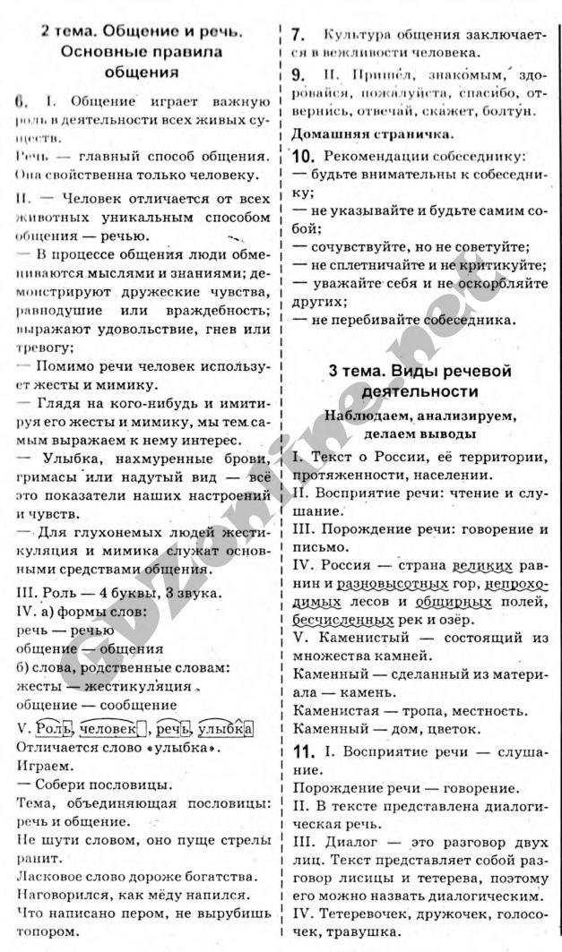 ГДЗ Русский язык 7 класс Быкова