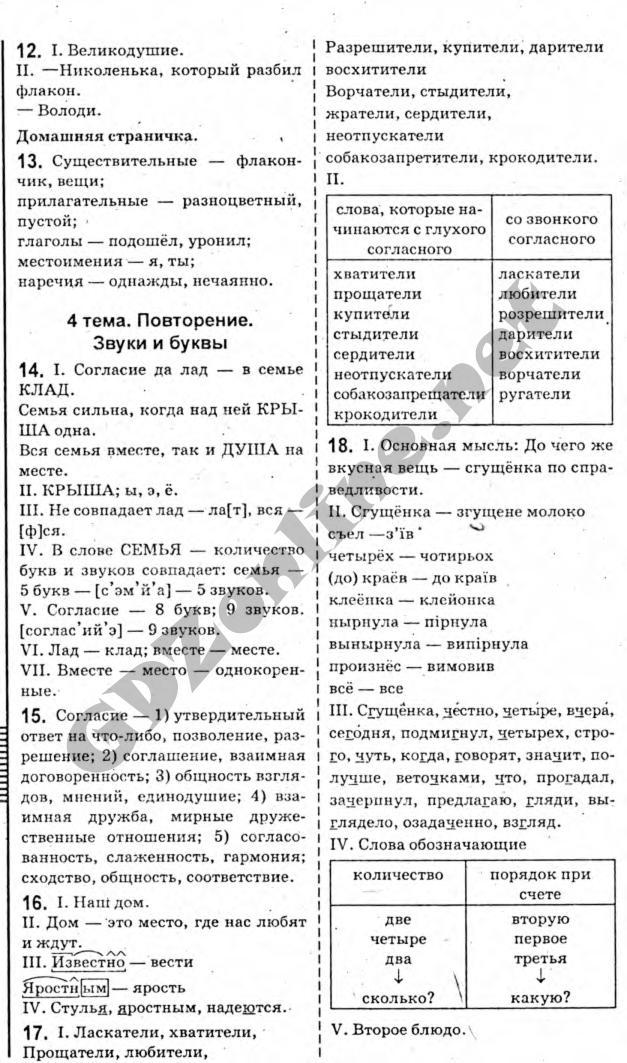 Гдз по русскому языка 5 класс людмила давидюк